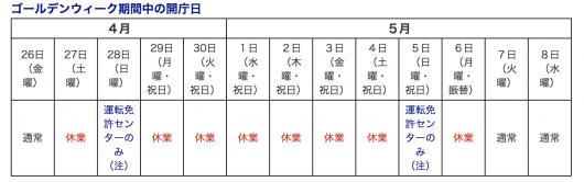 免許証 併記 西暦